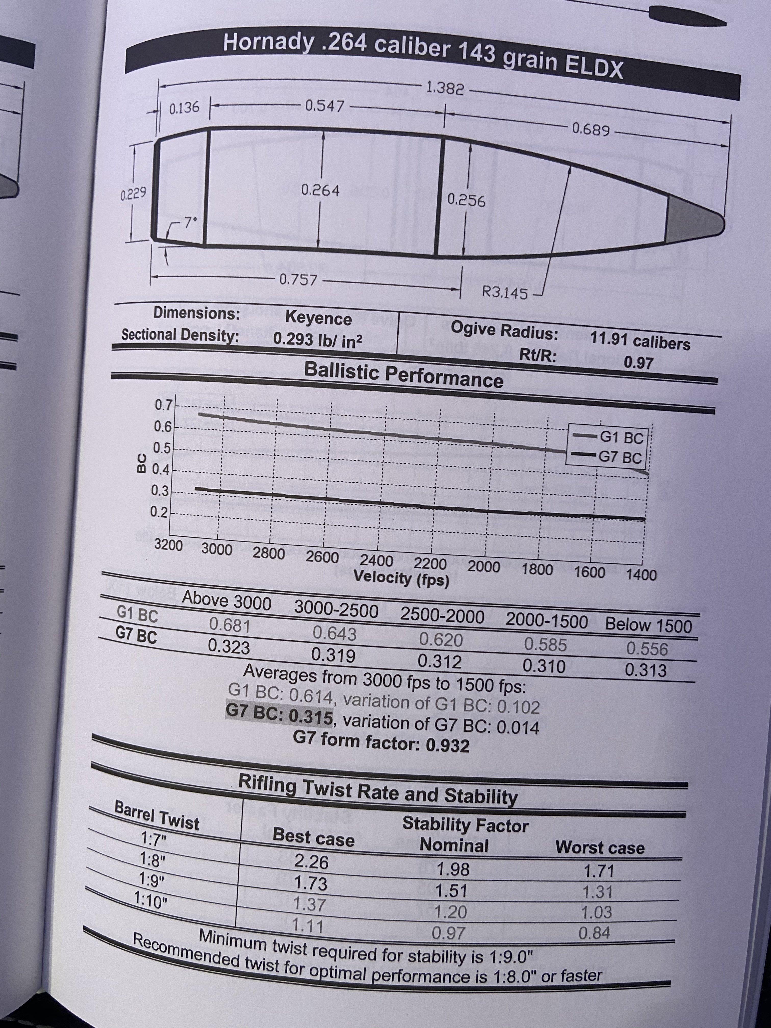 0E2D9AA5-A7E3-4C15-89E9-FCD53B177DBC.jpeg