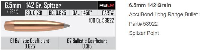 142 LRAB OAL.JPG