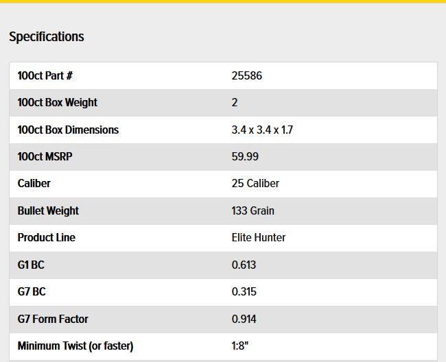 Berger 133 min twist.JPG