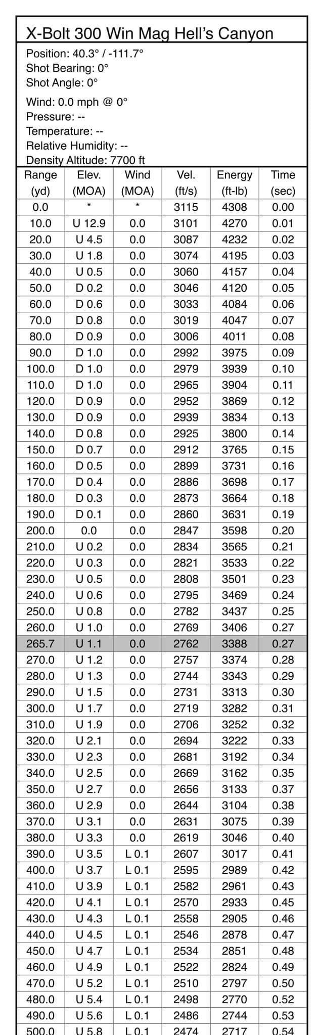 Chart1.jpg