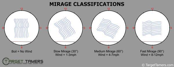 Mirage-Classifications.jpg