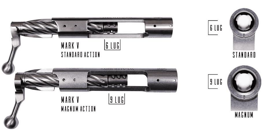Weatherby Mk V actions 6lug 9lug.PNG