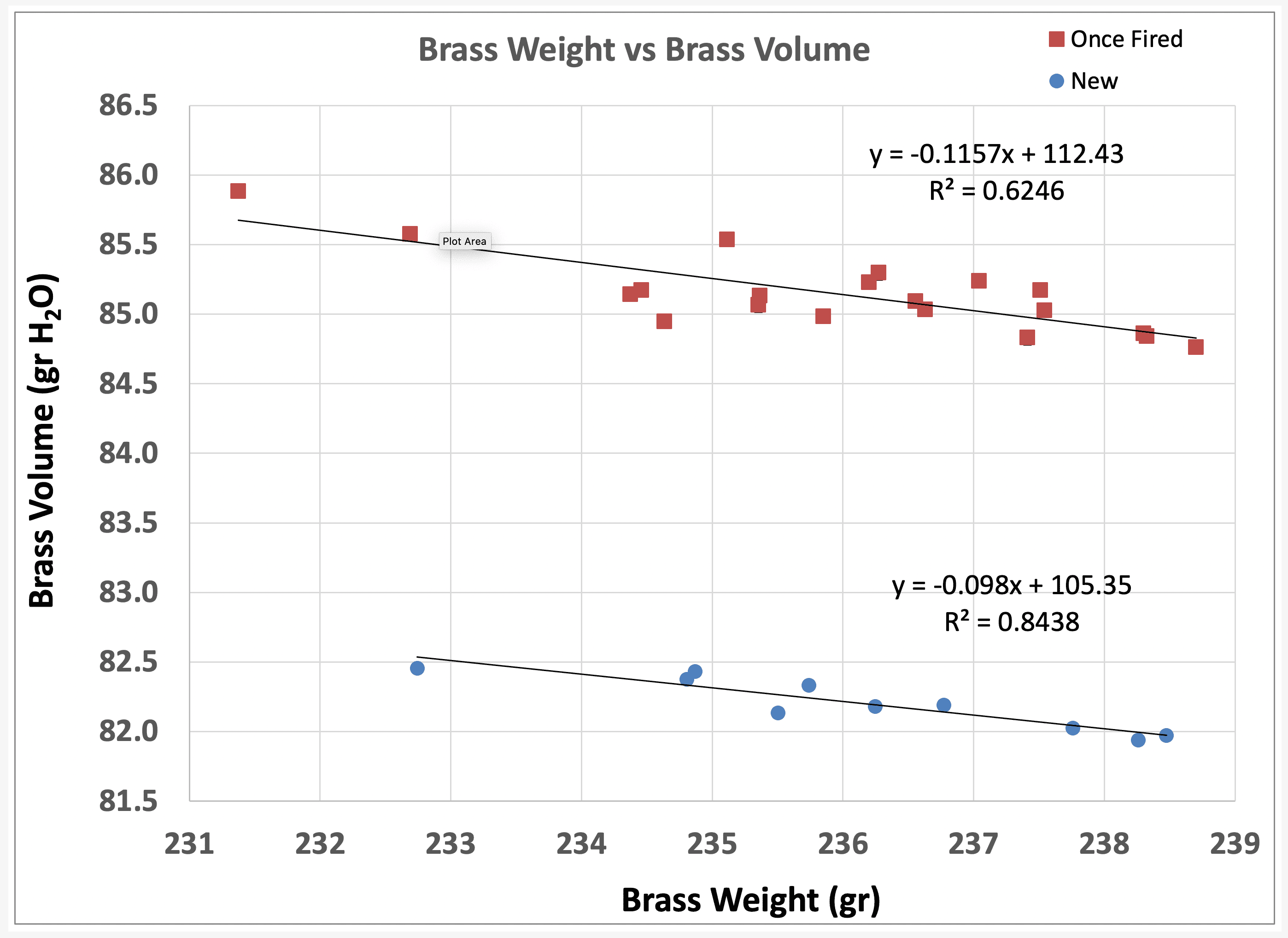 Weight vs Volume.png
